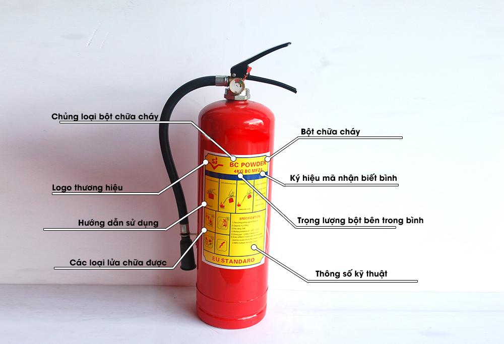 Ký hiệu trên bình bột chữa cháy