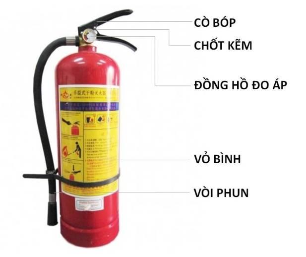 cấu tạo bình chữa cháy MFZ4